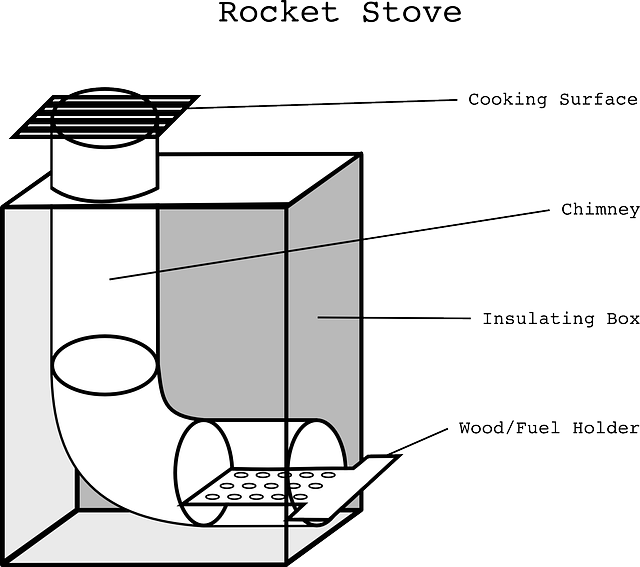 Rocket Stove Diagram